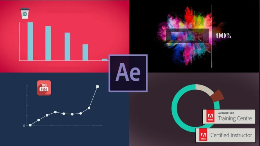 Motion Graphics & Data Visualization - After Effect Tutorials